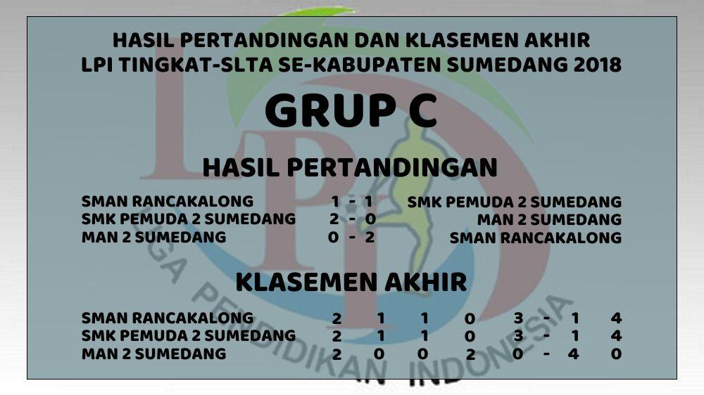 Hasil Pertandingan dan Klasemen Akhir Grup C