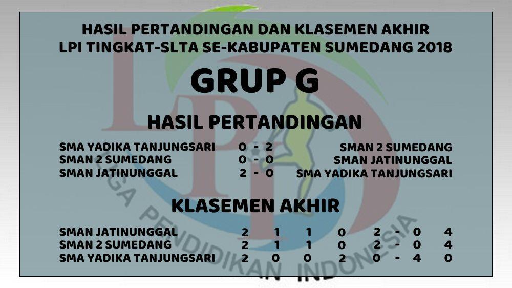 Hasil Pertandingan dan Klasemen Akhir Grup G