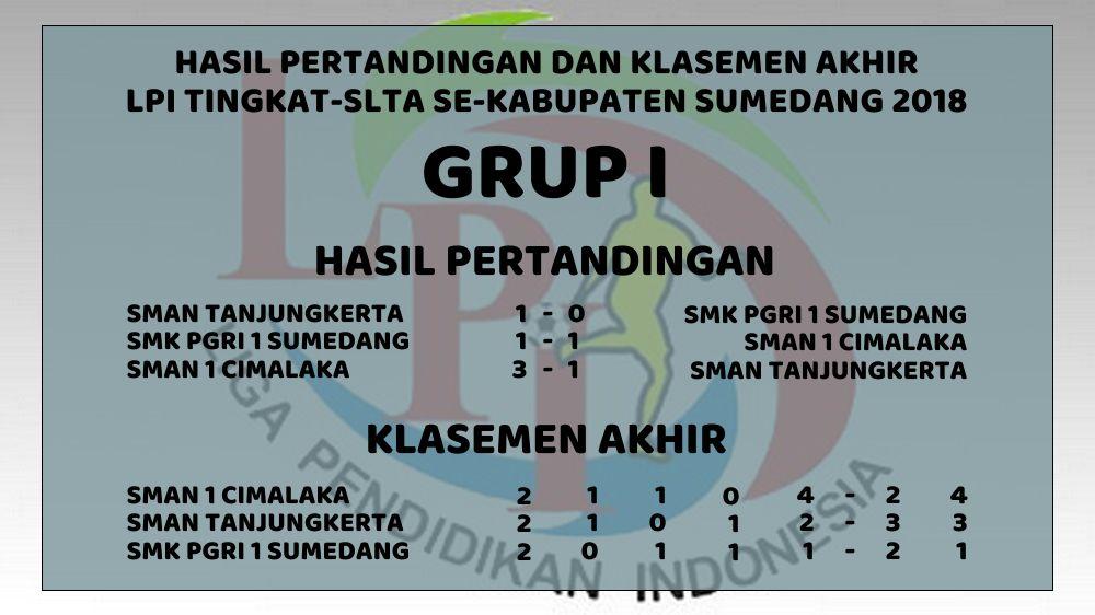 Hasil Pertandingan dan Klasemen Akhir Grup I
