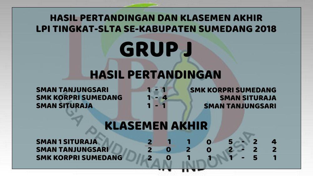Hasil Pertandingan dan Klasemen Akhir Grup J
