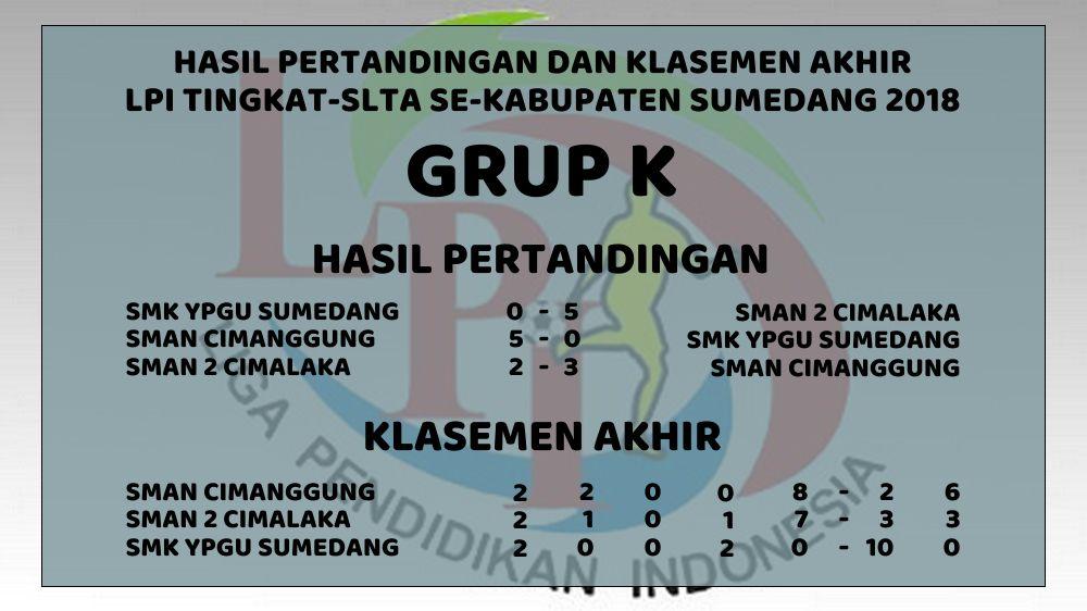 Hasil Pertandingan dan Klasemen Akhir Grup K