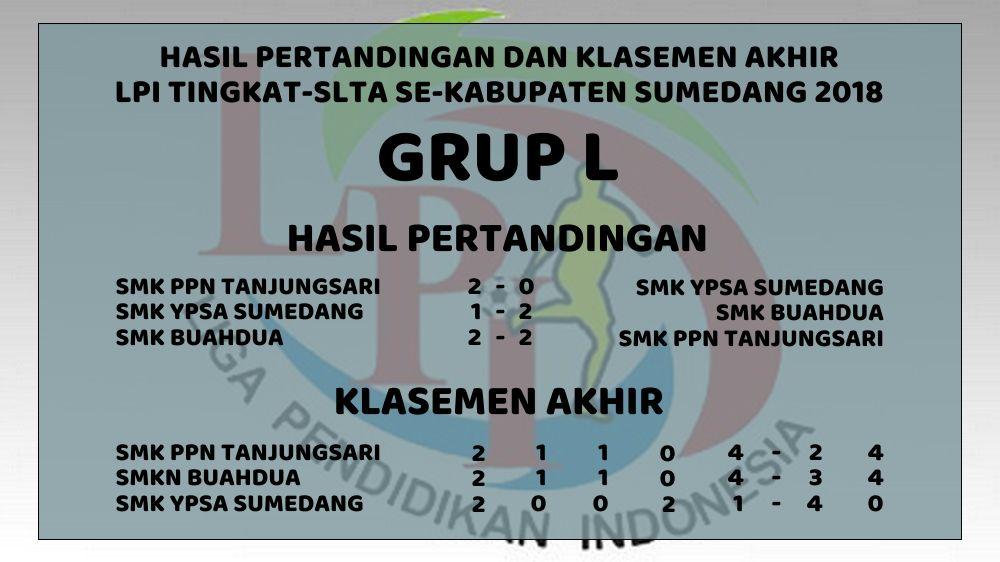 Hasil Pertandingan dan Klasemen Akhir Grup L