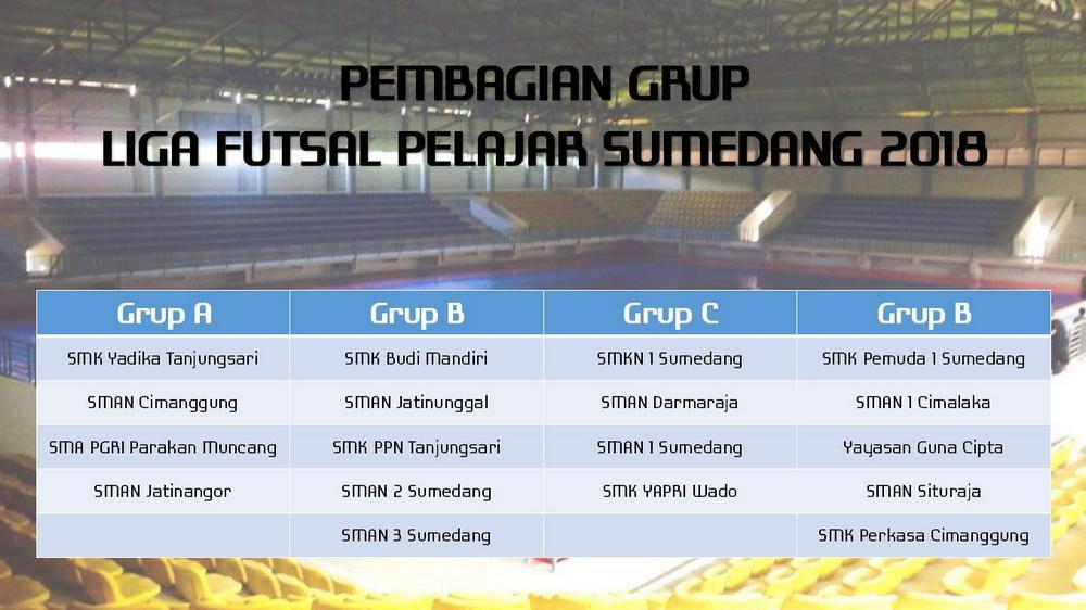 Pembagian Grup Liga Futsal Pelajar Sumedang 2018