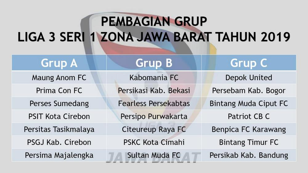 Pembagian Grup Liga 3 Seri 1 Zona Jawa Barat 2019