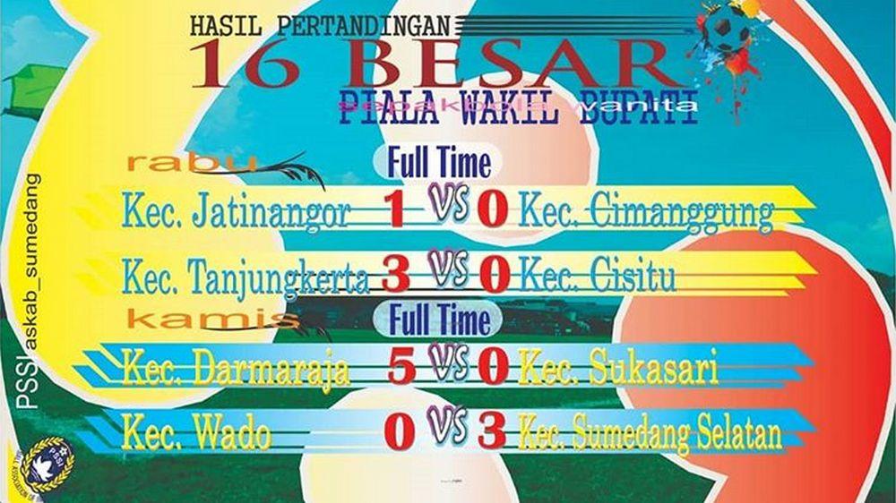 Jatinangor, Tanjungkerta, Darmaraja dan Sumedang Selatan Lolos ke Perempatfinal