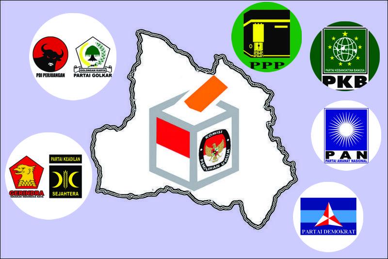 Peta Koalisi Partai Politik di Kabupaten Sumedang